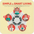 Infographic: Simple to Smart Living