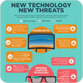 Infographic: New Technologies, New Threats